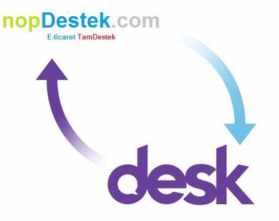 Picture of NopDestek Desk Ticket System
